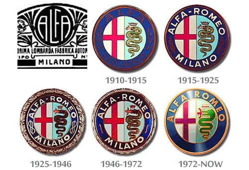 storia del logo alfa romeo
