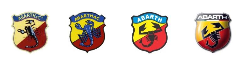 storia del logo abarth